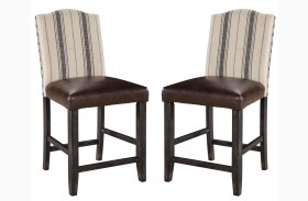 Moriann Two-tone Upholstered Counter Stool Set of 2