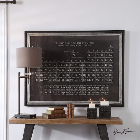 Periodic Table Framed Print Wall Art