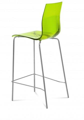 Gel Transparent Green Stool with Satinated Aluminum Frame Set of 2
