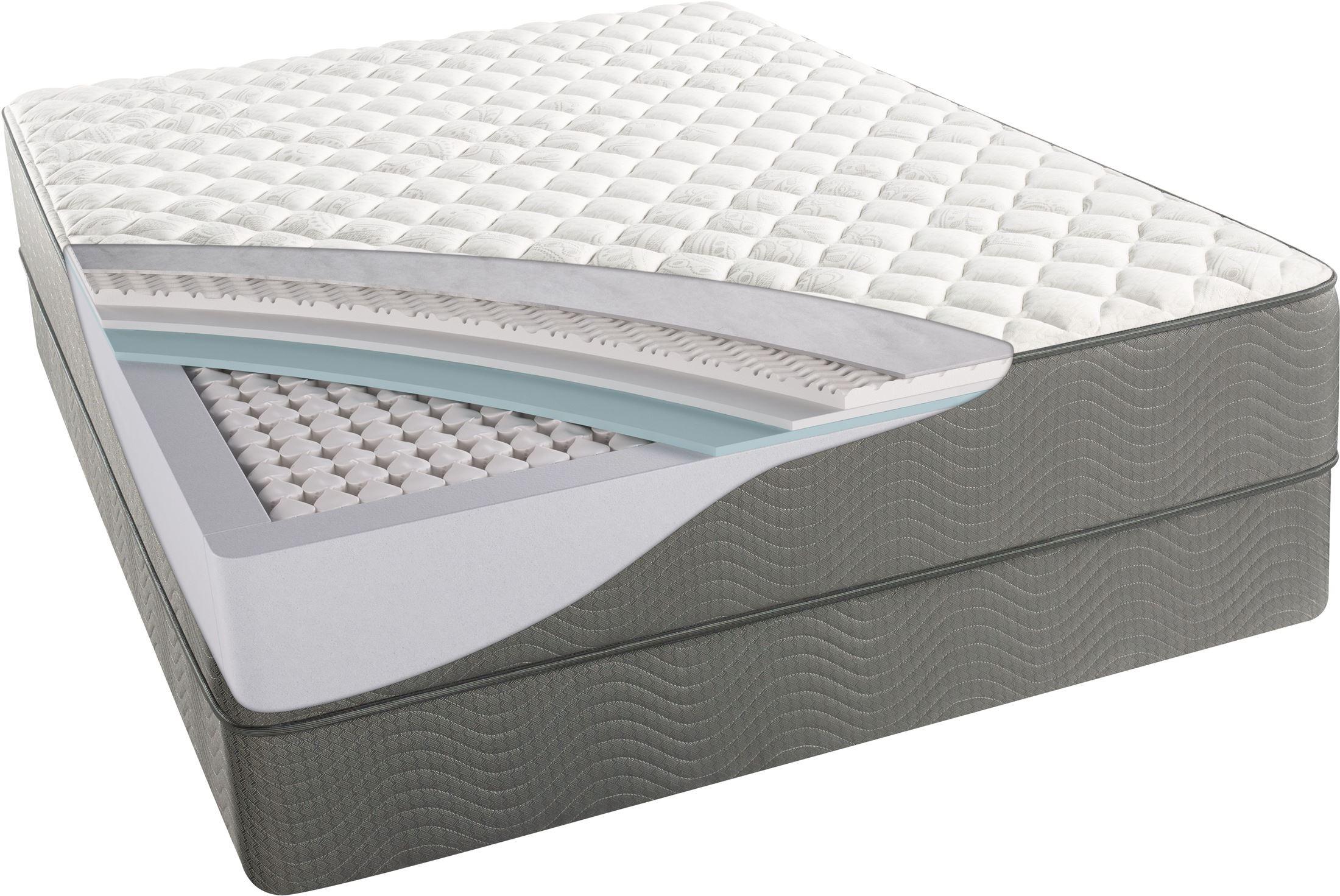 Beautysleep alexander heights tight top firm cal king for Best price on king size mattress set