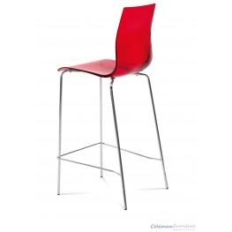 Gel Transparent Red Stool Set of 2