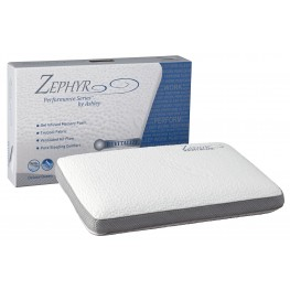 Zephyr Revitalize White Ventilated Bed Pillow Set of 4
