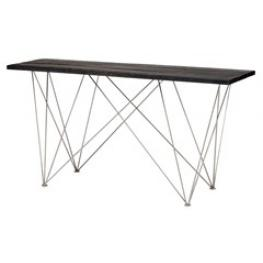 Console Tables