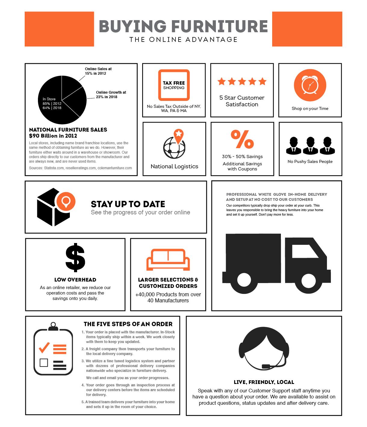 Infographic V5
