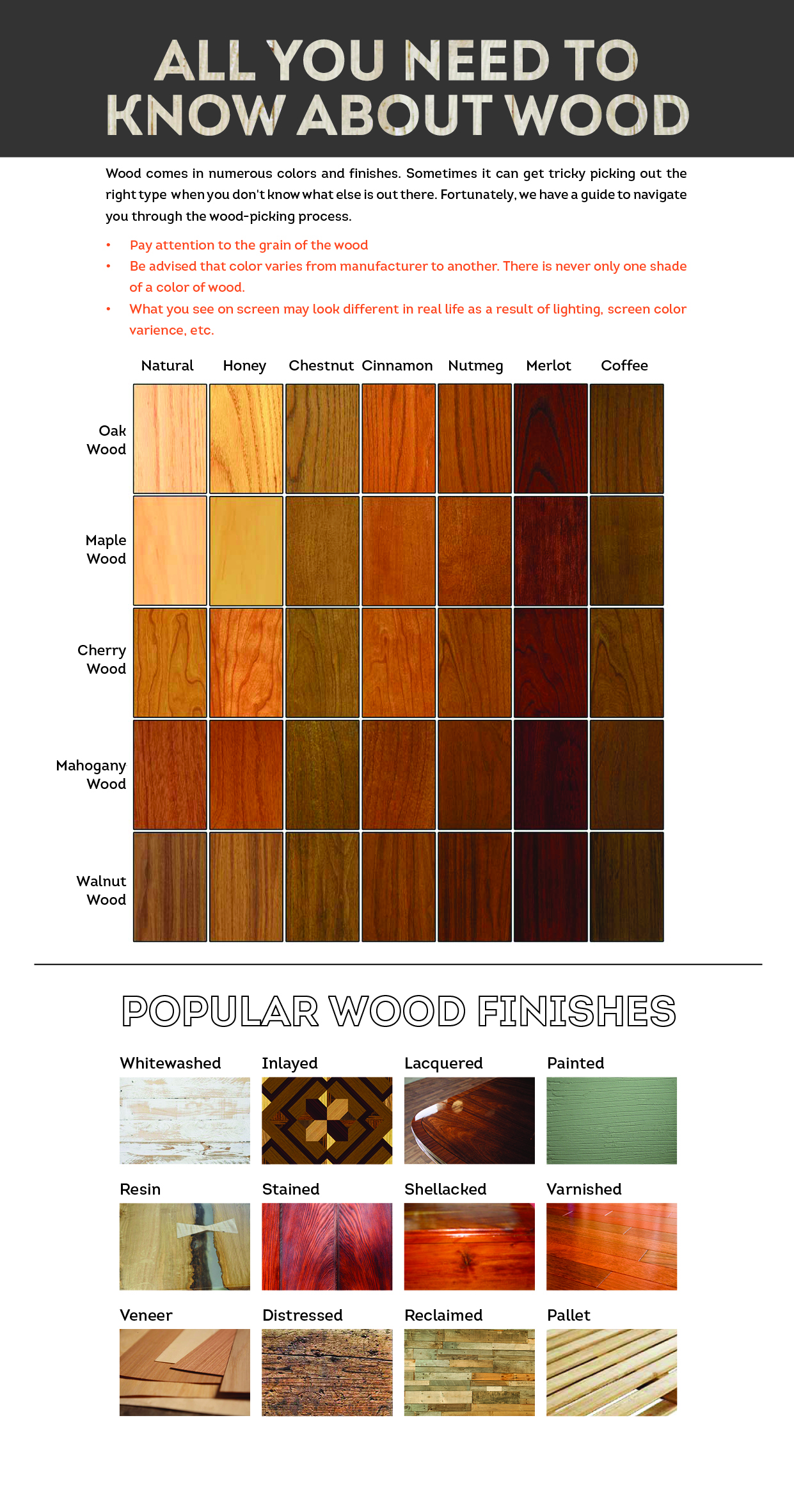 Wood Guide